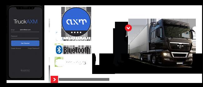 TruckAXM App connected